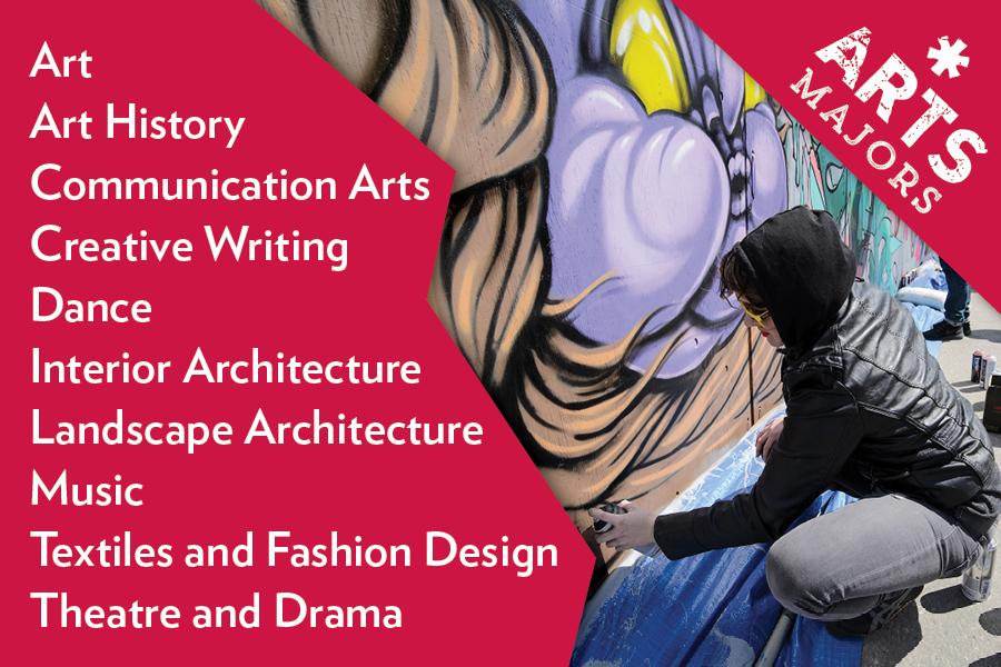 Arts Majors: Art, Art History, Communication Arts, Creative Writing, Dance, Interior Architecture, Landscape Architecture, Music, Textiles and Fashion Design, Theatre and Drama